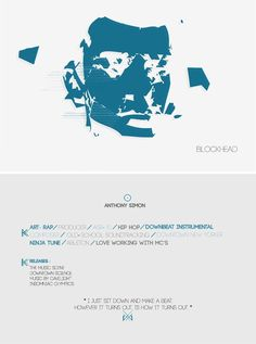 Pre-Printing on the Behance Network #music #illustration #blockhead #postcard