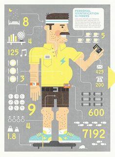 Mikey Burton / Graphic Design, Illustrazione e tipografica #illustration
