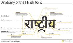 Summary[edit] #hindi