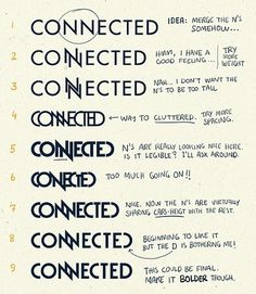 FFFFOUND! | JOKKE-SVIN.DK – Joaquim Marquès Nielsen » The CONNECTED poster (by Barq) #connected