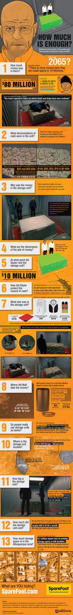 'Breaking Bad' Storage Unit: Answers to 13 Nagging Questions
