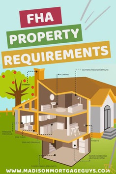 FHA Minimum Property Requirements and Standards