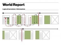 All sizes | Nuovo IL — World Report | Flickr - Photo Sharing! #francesco #infographic #design #grid #franchi #layout #typography
