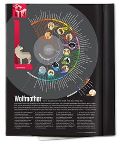 always with honor #infographics #illustration #design #graphic