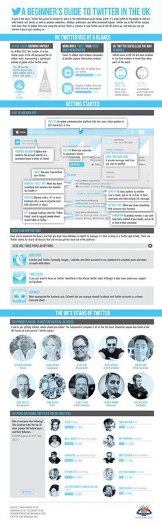 Guide to Twitter infographic