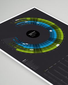 calendar #concentric #calendar #color #complex #grid #circle #typography