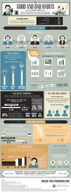 The Habits of Smart People #infographic