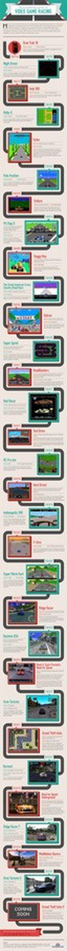 Video game driving graphic #infographics #racing #video #games