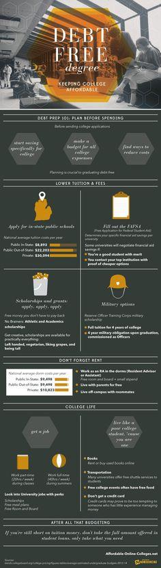College Debt Prep 101: Plan Before Spending #debt #college