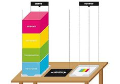 FFFFOUND! #infographic #static #process #illustration