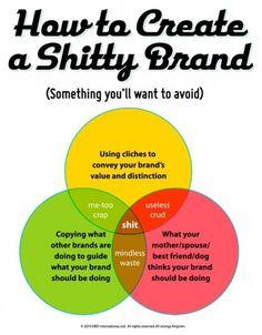 Design Inspirations #branding #diagram #design #venn #brier #david #humor