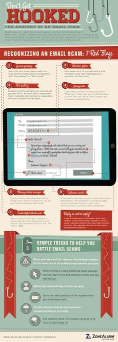 The Anatomy of an Email Scam #design #graphic #scam #illustration #email