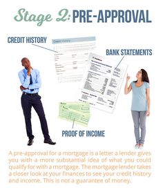 Stage-2 Pre Approval