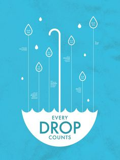 California Drought poster on Behance #poster #graphic design #california #drought #water #drops