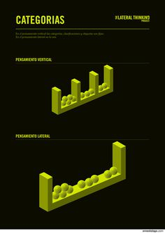 The LATERAL THINKING Project - Categorías. by Ernesto Lago #lego #infographics #creativity #de #thinking #datavis #lateral #illustration #ernesto #bono #lago #edward