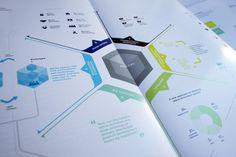 Infographic Design #infographics #graphics #editorial