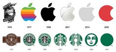 Logos famosos :: pasado, presente y futuro | TRECOOL :: Diseño, Arte, Tecnología, Arquitectura, Gadgets, Ecología, Internet #future #logotypes #logos