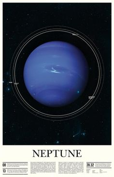 Neptune - Under the Milky Way - Ross Berens #space #typ #posters #planets #neptune #typography