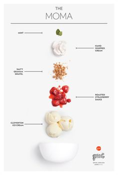 The MOMACloverton ice cream, Roasted Strawberry sauce, Salty Graham gravel, whipped cream, and mint. #cream #ice #infographic #design