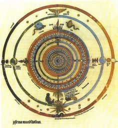 Ruminations from the Distant Hills: Carl Jung on Mandalas #mandala #carl #jung