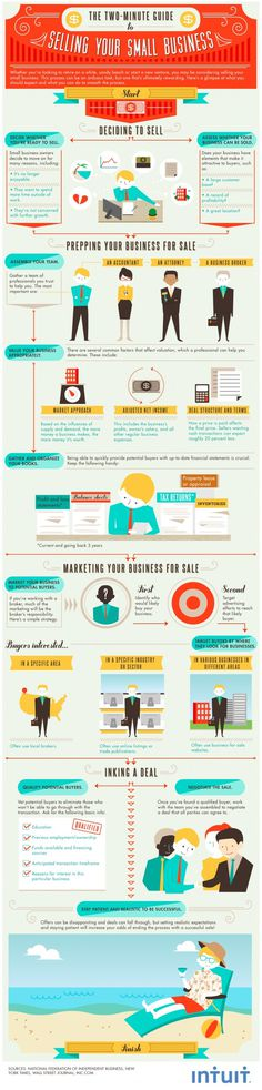Selling your business infographic
