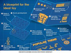 Infographic #lego #infographic #data visualization
