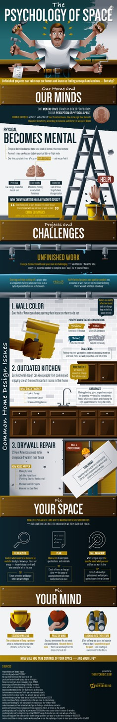 The psychology of space (infographic) - learn how unfinished home improvement projects are zapping your energy.