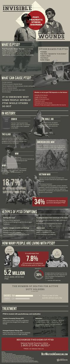 What is PTSD? #infographic #health