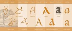 The origins of abc | I love typography, the typography and fonts blog #letters