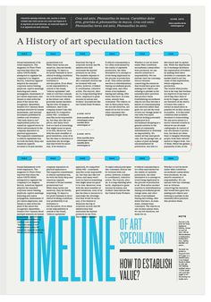 timeline #timeline #publication #spread #layout #editorial