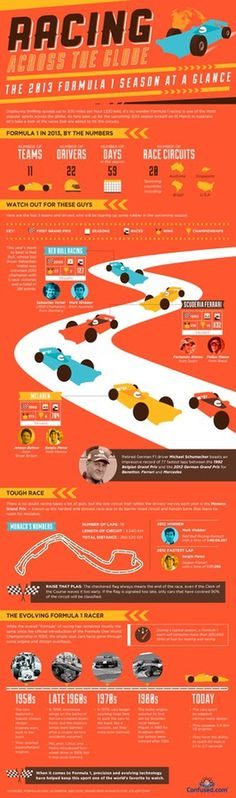 F1 2013 preview infographic #infographics #formula #f1 #cars #sports #racing #1