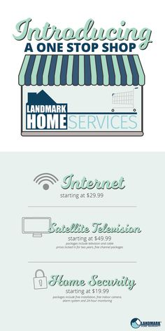 #homewarranty #homeservices #television #retro #shopping #flat #infographic