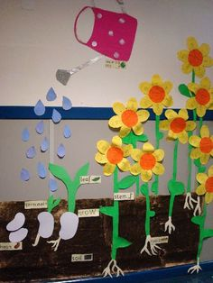 best bulletin board ideas kids 25 images on designspiration rh designspiration net
