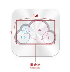 6ixx #design #golden #ratio