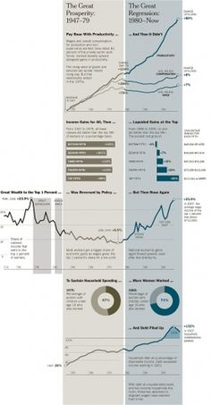 Opinion - Image - NYTimes.com #taxes #info #graphic
