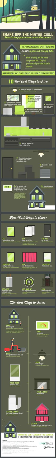 Learn some free and inexpensive ways to keep the cold out and the warm in.This infographic can help you winterize your home! #winterizing #savings #home #use #energy