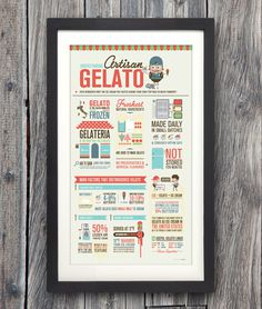 Artisan Gelato Infographics on Behance #red #graphics #infographic #design #gelato #info #poster #charts