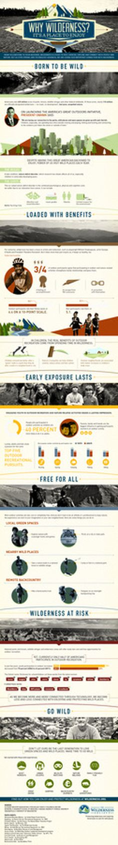 Why does wilderness matter? This infographic explains | Wilderness.org #infographic #green #wilderness #environment