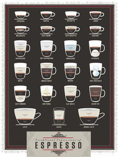 Espresso Infographic #design #infographic #coffee #graphics #espresso