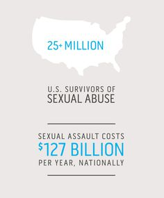 Ludlow Kingsley   Work   Ally Foundation #website #infographic