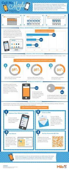 The Daily Bark » Call Me, Maybe: The Importance of a Mobile Campaign #infographic