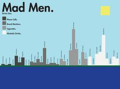 David Smitten #hbo #vector #netflix #city #infographic #design #newyork #skyline #madmen