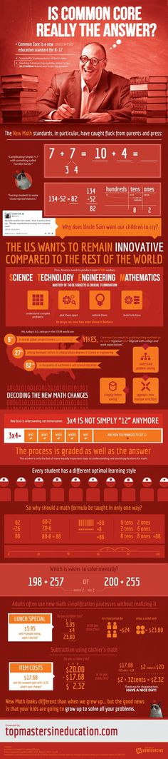 Common core is scary and confusing.This infographic will help. #common #core #education