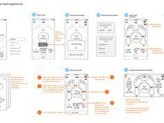 Sensoria Fitness iPhone app UX design – Wireframes