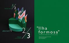 Ilha Formosa on the Behance Network #infographics #min #paper #tien #liao