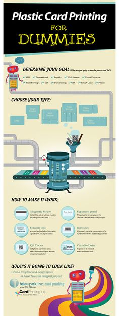 Plastic Card Printing for Dummies [Infographic] #infographic