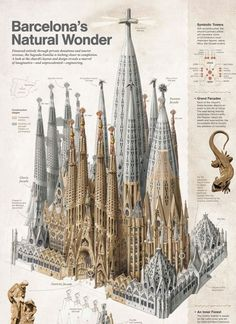 Designersgotoheaven.com   This is how Gaudi #buidling #barcelona