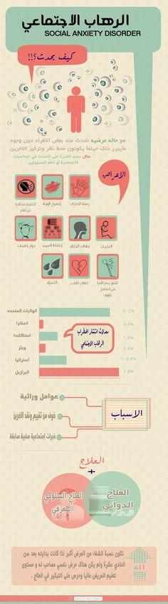 الرهاب الإجتماعي Infographic #pictogramme #icons