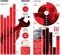 Infografia, infographics