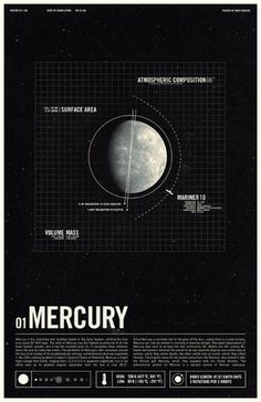 Mercury - Under the Milky Way - Ross Berens #mercury #space #posters #planets #typography